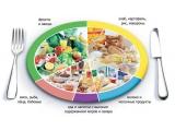Гостиница Восток-Сервис - иконка «питание» в Дальнегорске